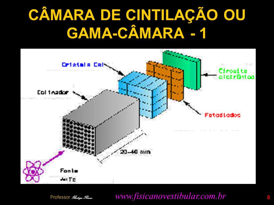 CÂMARA DE CINTILAÇÃO OU GAMA-CÂMARA - 1