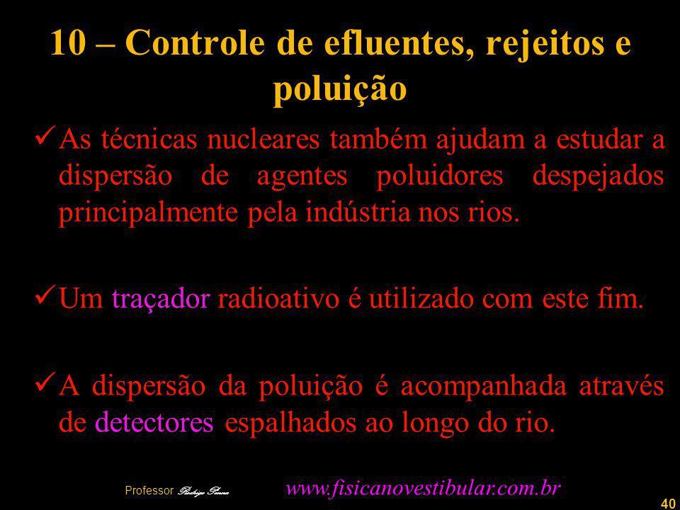 10 – Controle de efluentes, rejeitos e poluição