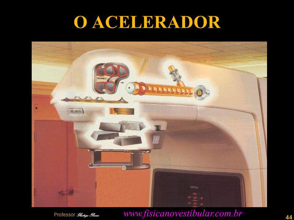 Professor Rodrigo Penna www.fisicanovestibular.com.br
