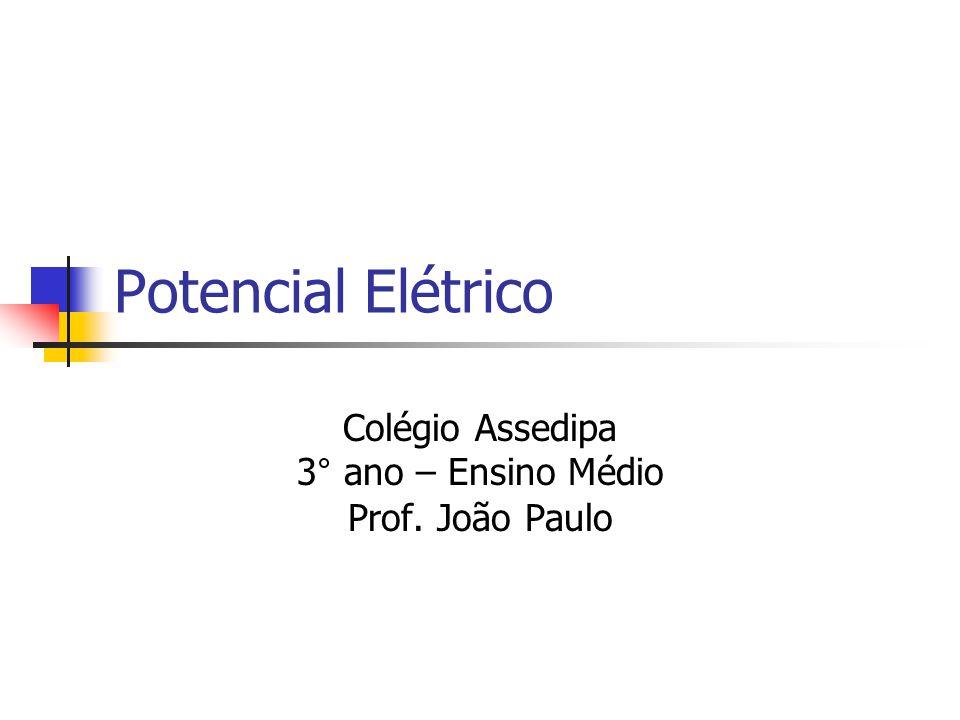 Colégio Assedipa 3° ano – Ensino Médio Prof. João Paulo
