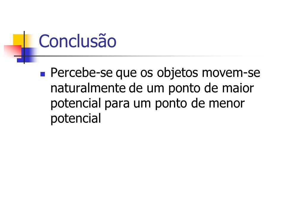 Conclusão Percebe-se que os objetos movem-se naturalmente de um ponto de maior potencial para um ponto de menor potencial.