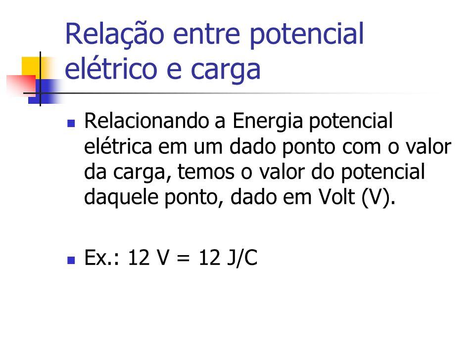 Relação entre potencial elétrico e carga