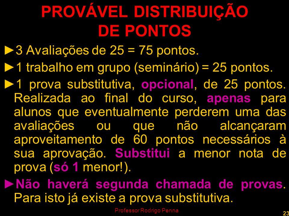 PROVÁVEL DISTRIBUIÇÃO DE PONTOS