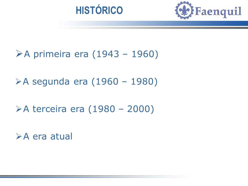 HISTÓRICO A primeira era (1943 – 1960) A segunda era (1960 – 1980)