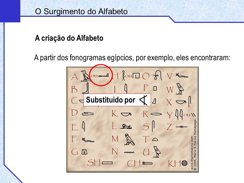 O Surgimento do Alfabeto