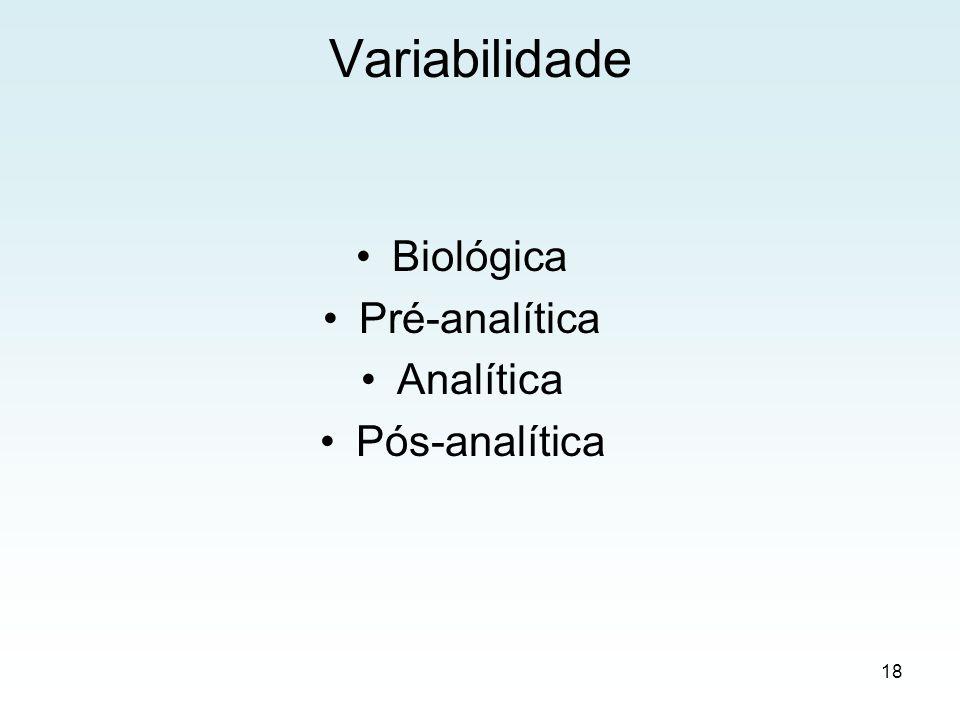 Variabilidade Biológica Pré-analítica Analítica Pós-analítica