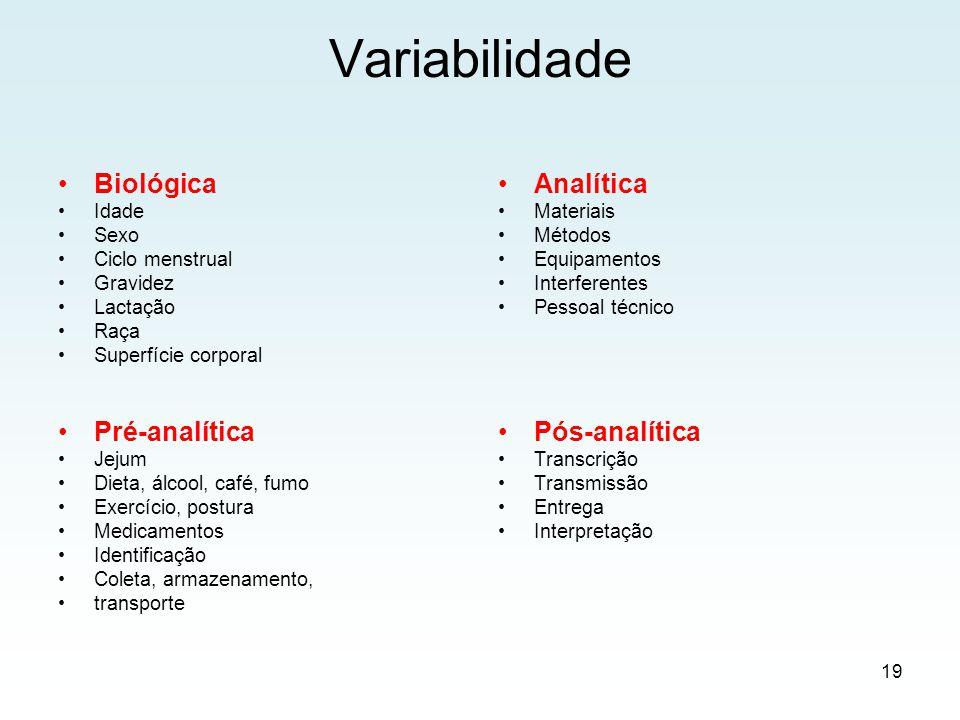Variabilidade Biológica Pré-analítica Analítica Pós-analítica Idade