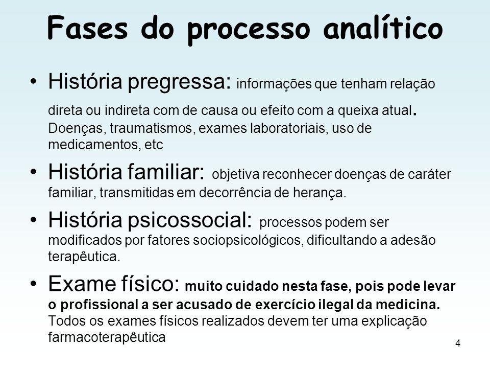 Fases do processo analítico