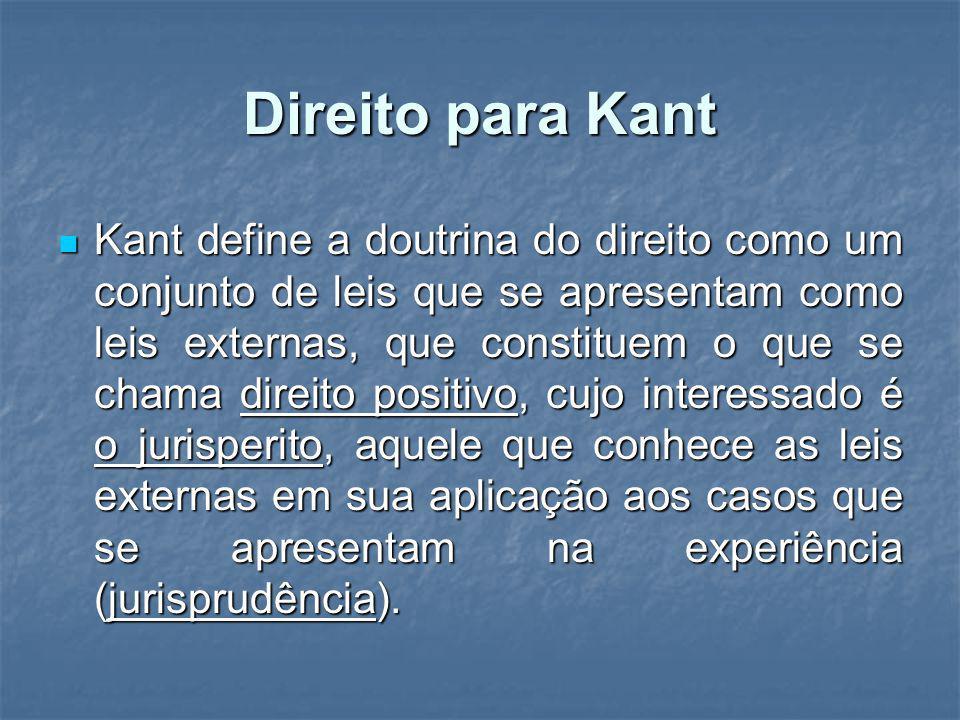 Direito para Kant