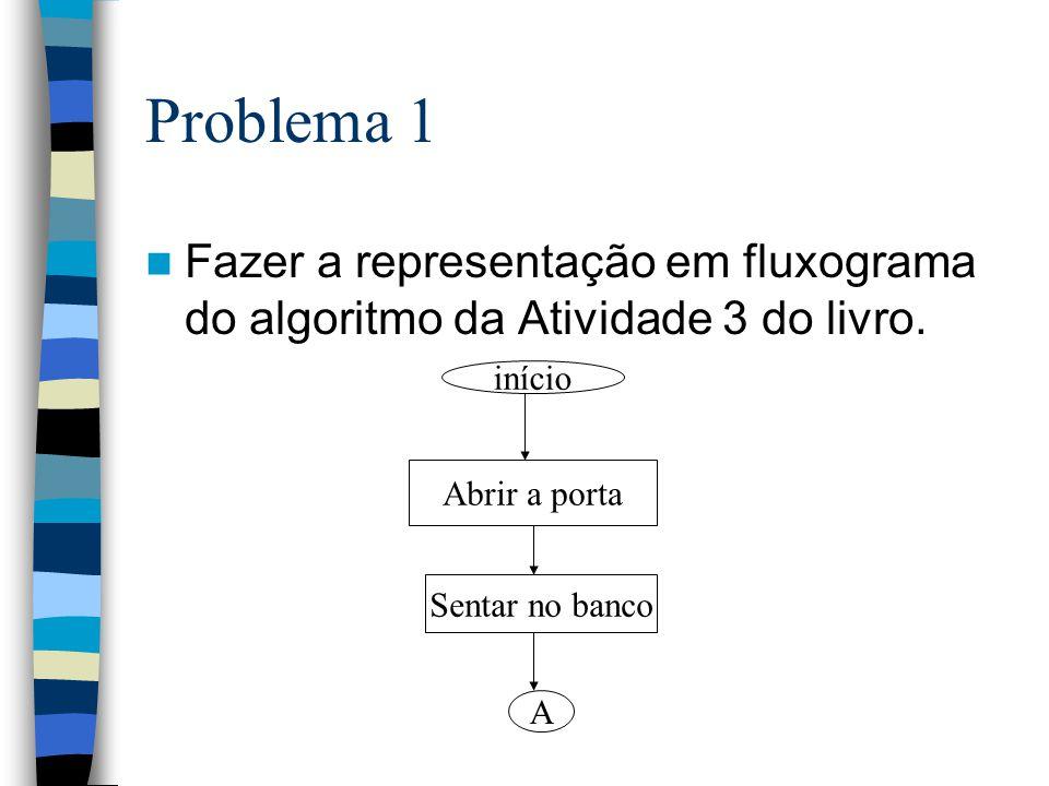 Problema 1 Fazer a representação em fluxograma do algoritmo da Atividade 3 do livro. início. Abrir a porta.