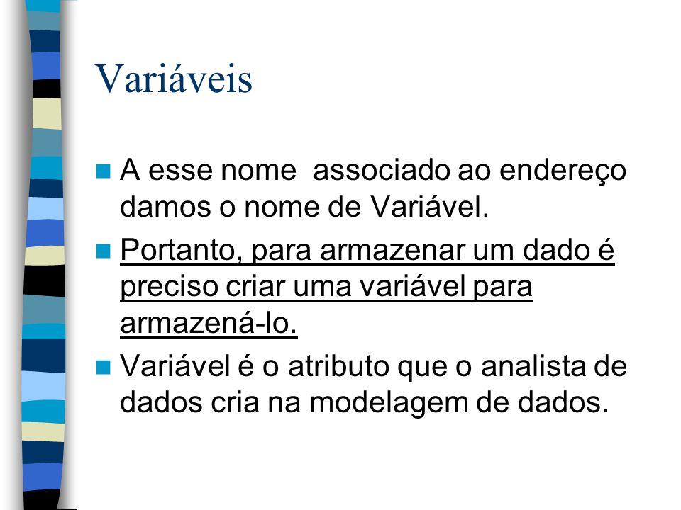 Variáveis A esse nome associado ao endereço damos o nome de Variável.