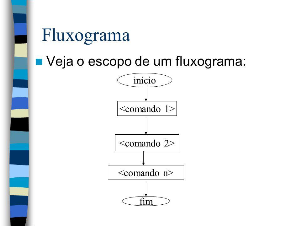 Fluxograma Veja o escopo de um fluxograma: início <comando 1>