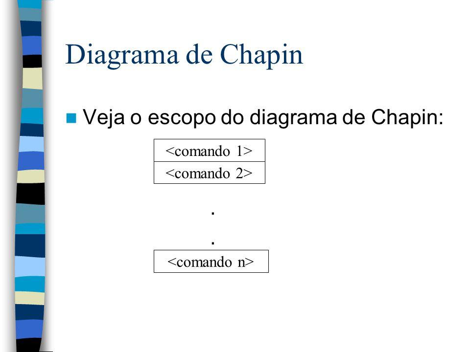 Diagrama de Chapin Veja o escopo do diagrama de Chapin: .