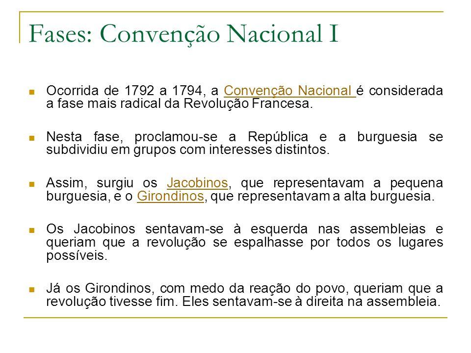 Fases: Convenção Nacional I