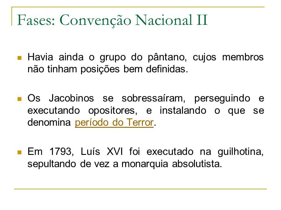 Fases: Convenção Nacional II