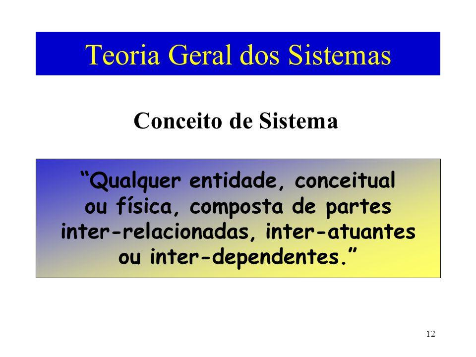 Teoria Geral dos Sistemas
