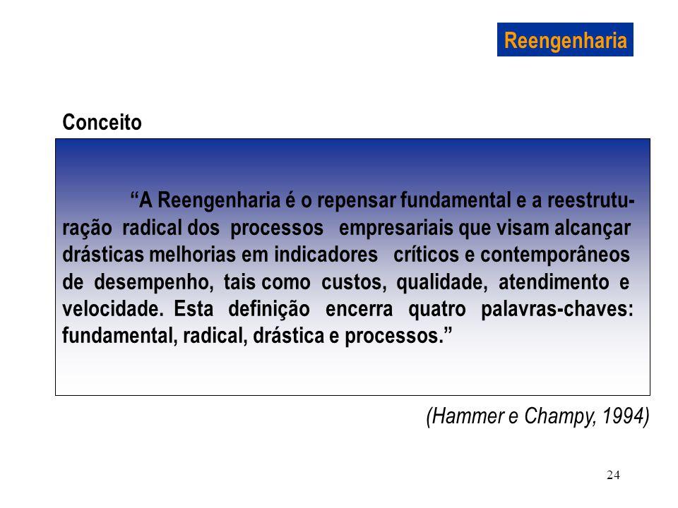 Reengenharia Conceito. A Reengenharia é o repensar fundamental e a reestrutu- ração radical dos processos empresariais que visam alcançar.