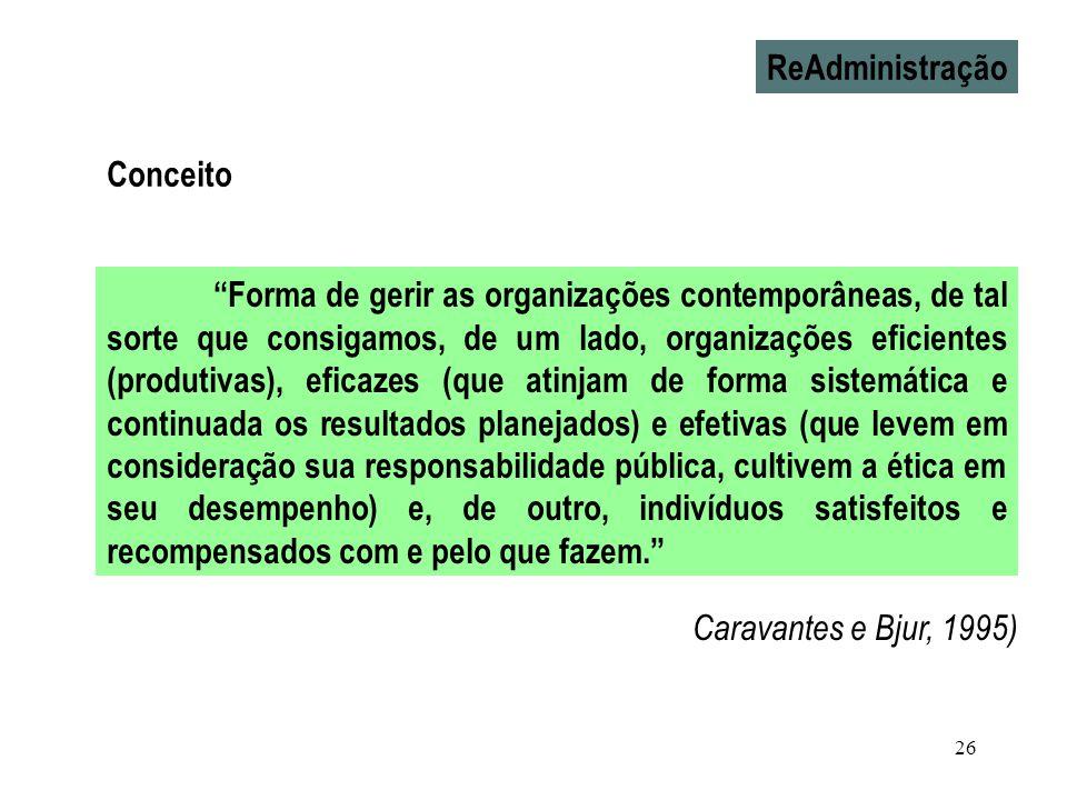 ReAdministração Conceito.