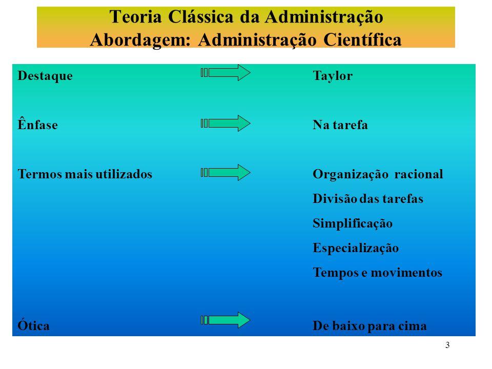 Teoria Clássica da Administração Abordagem: Administração Científica
