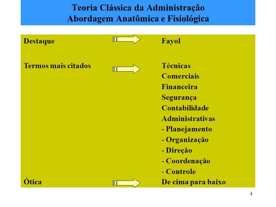 Teoria Clássica da Administração Abordagem Anatômica e Fisiológica
