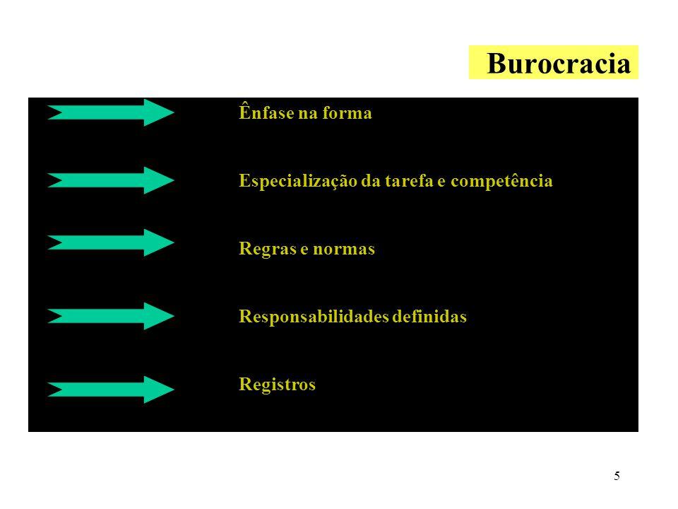 Burocracia Ênfase na forma Especialização da tarefa e competência