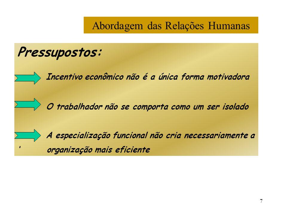 Abordagem das Relações Humanas
