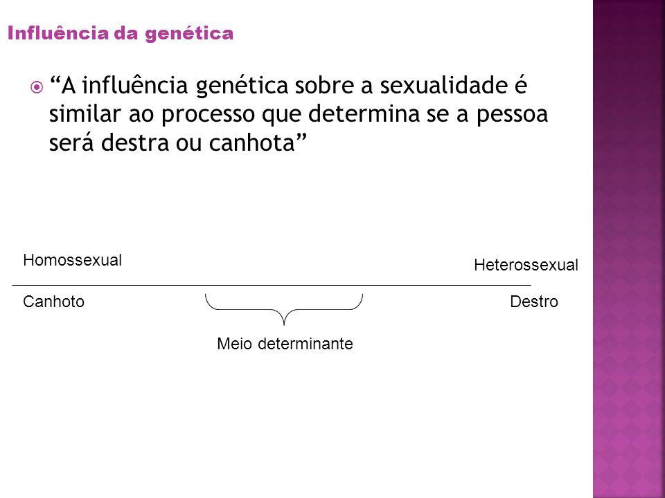 Influência da genética