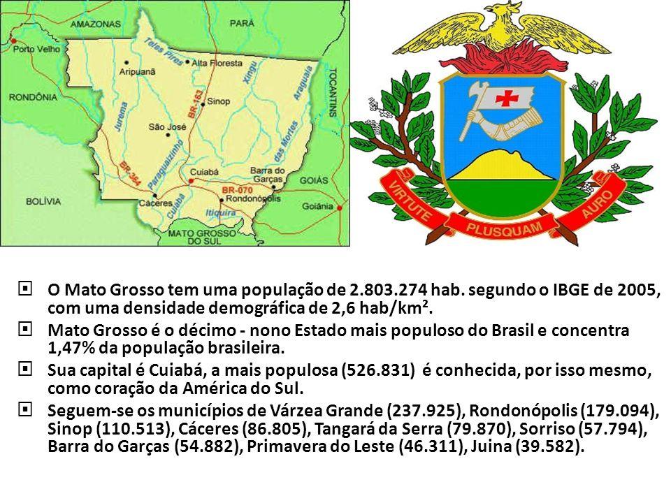 O Mato Grosso tem uma população de 2. 803. 274 hab