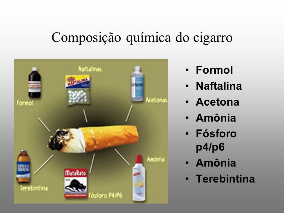Composição química do cigarro
