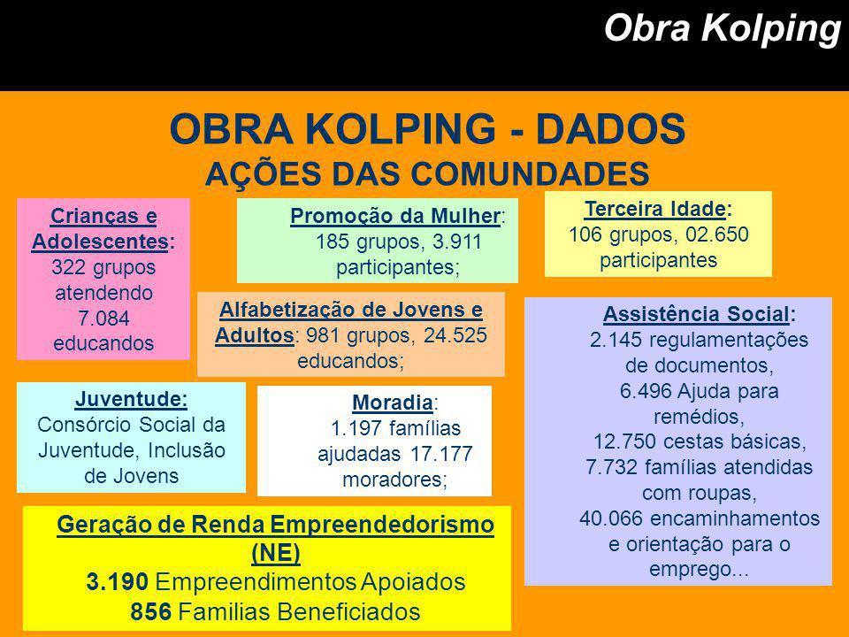 OBRA KOLPING - DADOS Obra Kolping AÇÕES DAS COMUNDADES