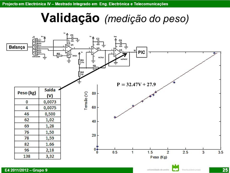 Validação (medição do peso)