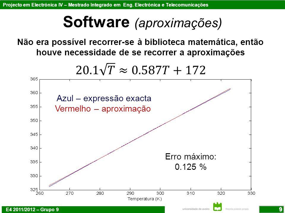 Software (aproximações)