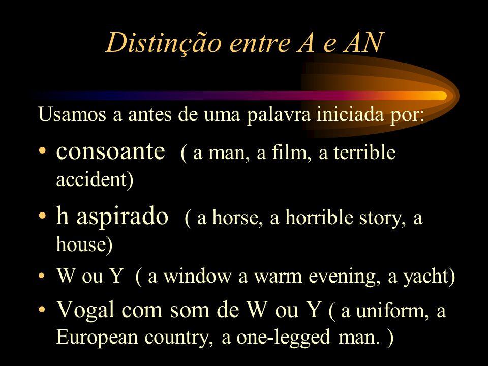 Distinção entre A e AN consoante ( a man, a film, a terrible accident)