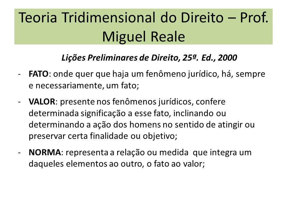 Teoria Tridimensional do Direito – Prof. Miguel Reale