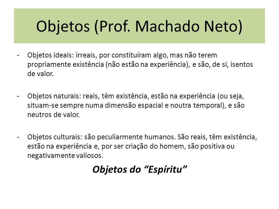 Objetos (Prof. Machado Neto)