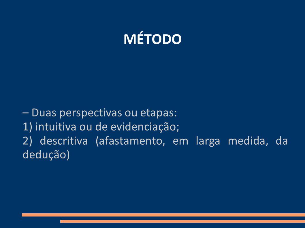 MÉTODO – Duas perspectivas ou etapas: 1) intuitiva ou de evidenciação;