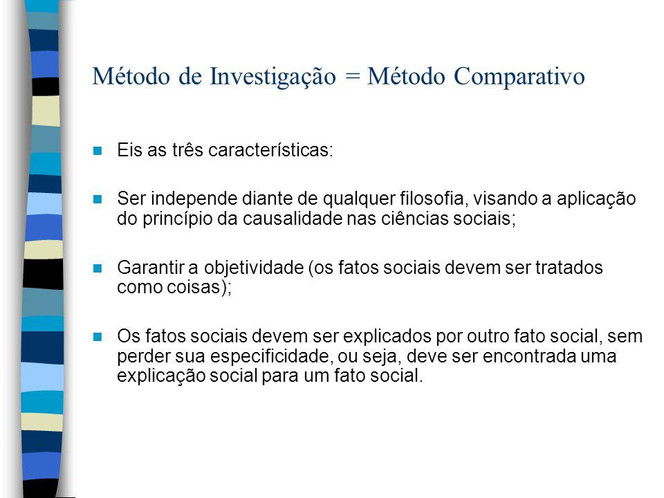 Método de Investigação = Método Comparativo