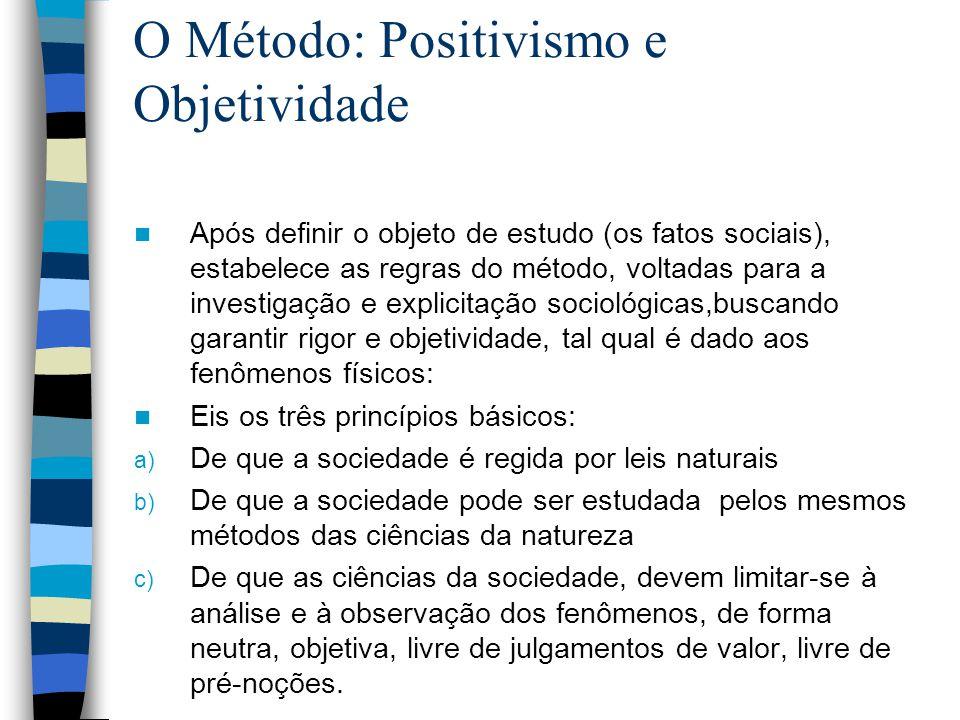 O Método: Positivismo e Objetividade