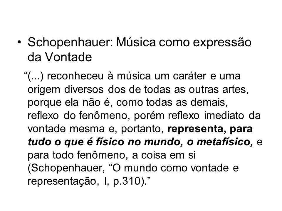 Schopenhauer: Música como expressão da Vontade