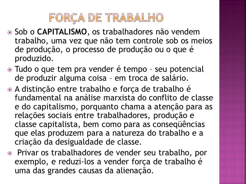 FORÇA DE TRABALHO
