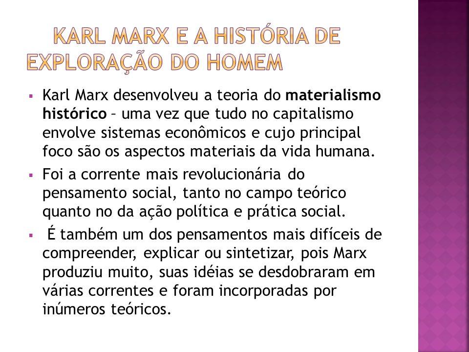 Karl Marx e a história de exploração do homem