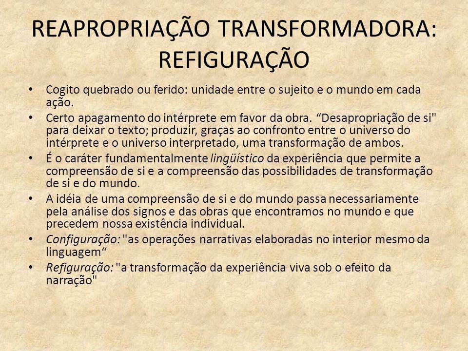 REAPROPRIAÇÃO TRANSFORMADORA: REFIGURAÇÃO