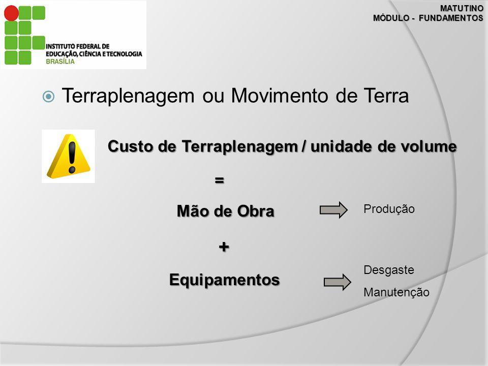 Custo de Terraplenagem / unidade de volume