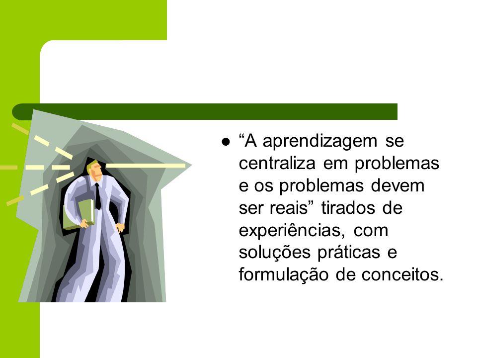 A aprendizagem se centraliza em problemas e os problemas devem ser reais tirados de experiências, com soluções práticas e formulação de conceitos.