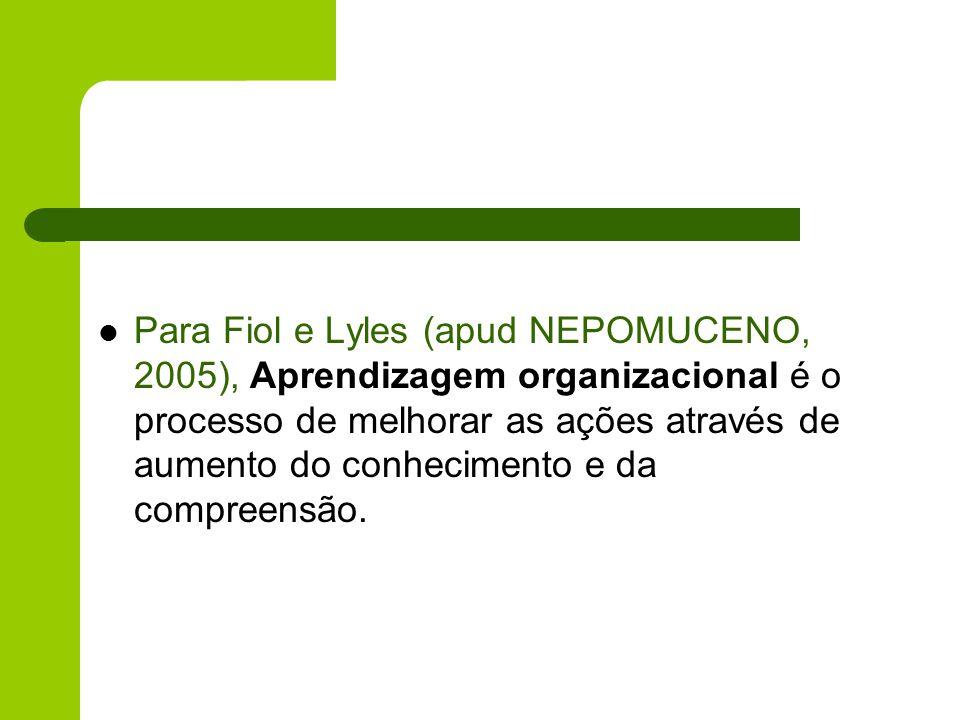 Para Fiol e Lyles (apud NEPOMUCENO, 2005), Aprendizagem organizacional é o processo de melhorar as ações através de aumento do conhecimento e da compreensão.