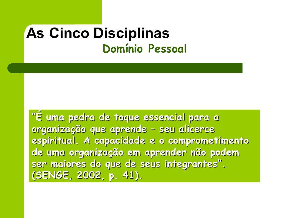 As Cinco Disciplinas Domínio Pessoal