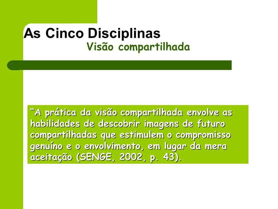 As Cinco Disciplinas Visão compartilhada