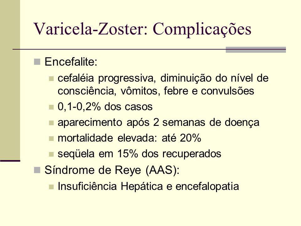 Varicela-Zoster: Complicações