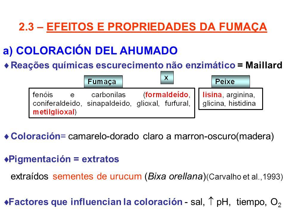 2.3 – EFEITOS E PROPRIEDADES DA FUMAÇA