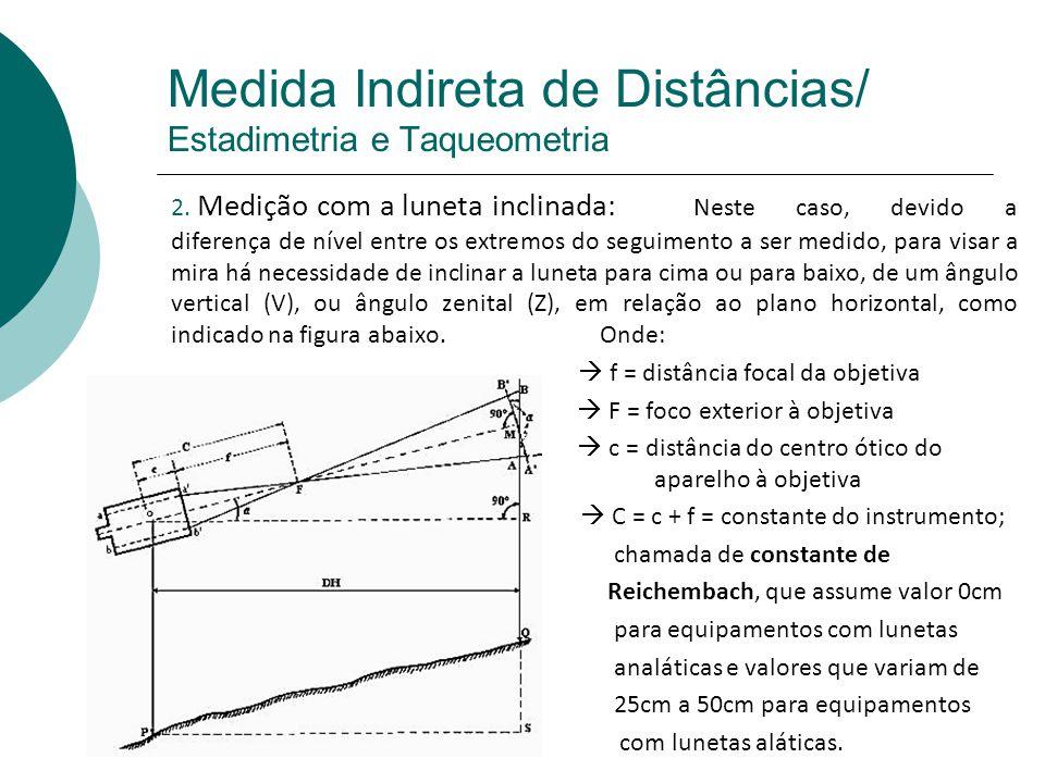 Medida Indireta de Distâncias/ Estadimetria e Taqueometria